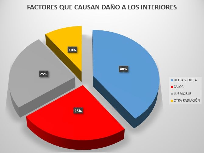 factores-que-causan-daño-abc_polarizacion
